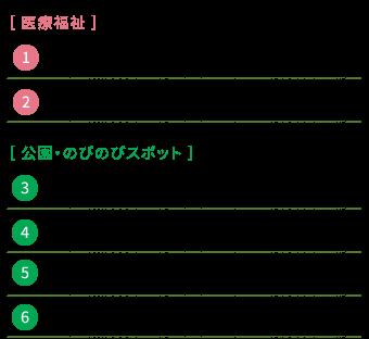 子育て情報map